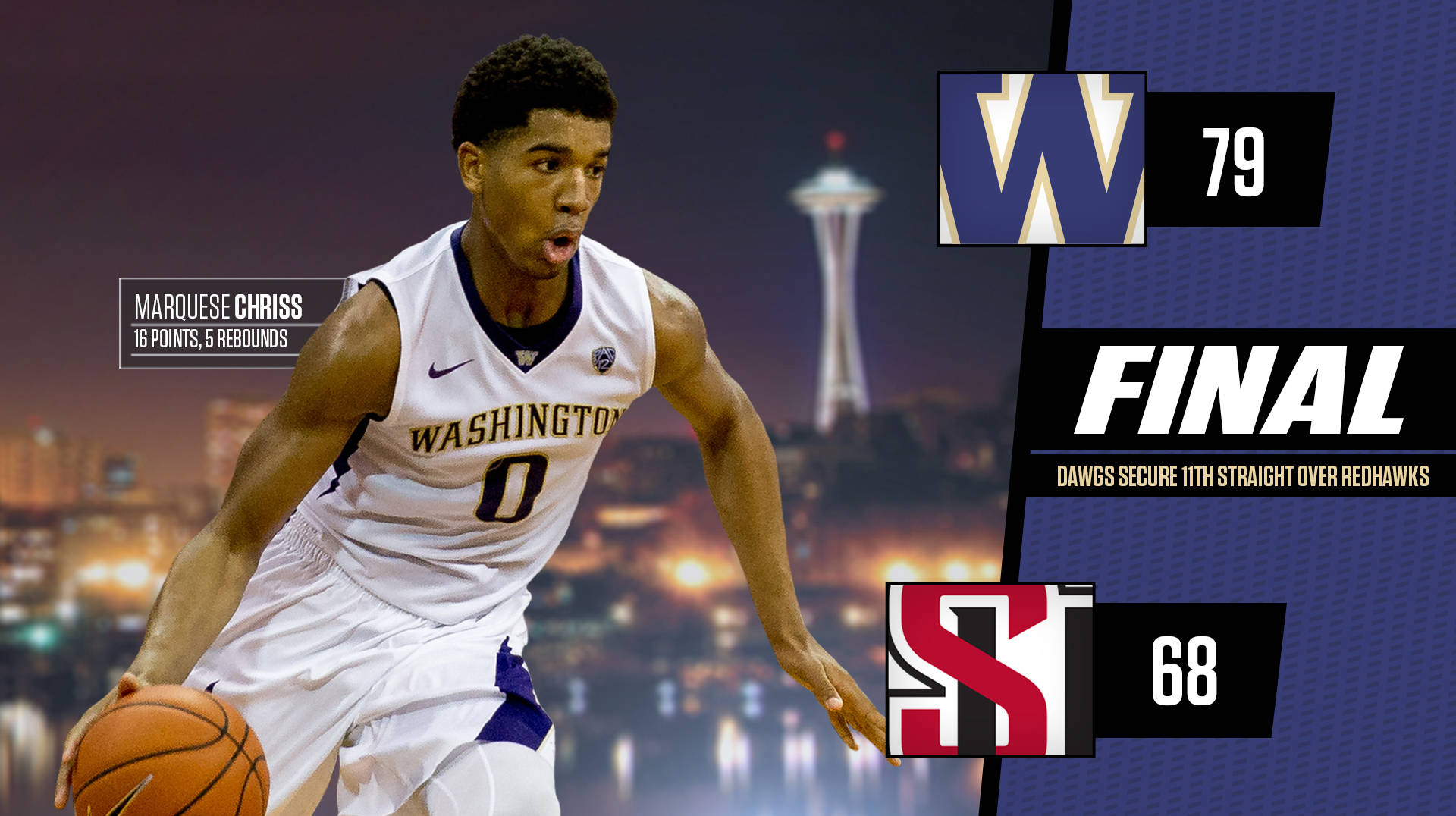 cheap for discount 72cd5 094f1 UW Extends Win Streak Against Seattle U, Top Redhawks 79-68 ...